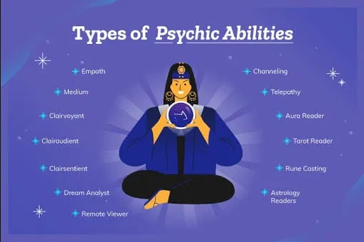 Types of Psychic Abilities